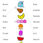 Aprender los colores bilingue