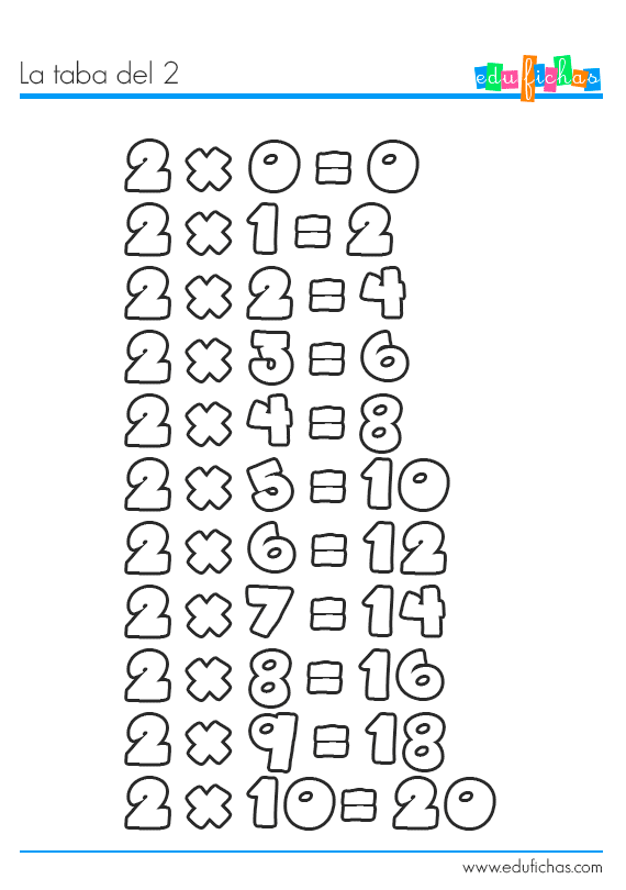 la tabla del 2 colorear