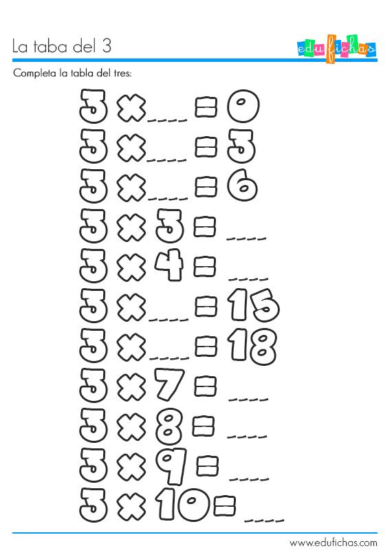 ejercicio multiplicar tabla del 3
