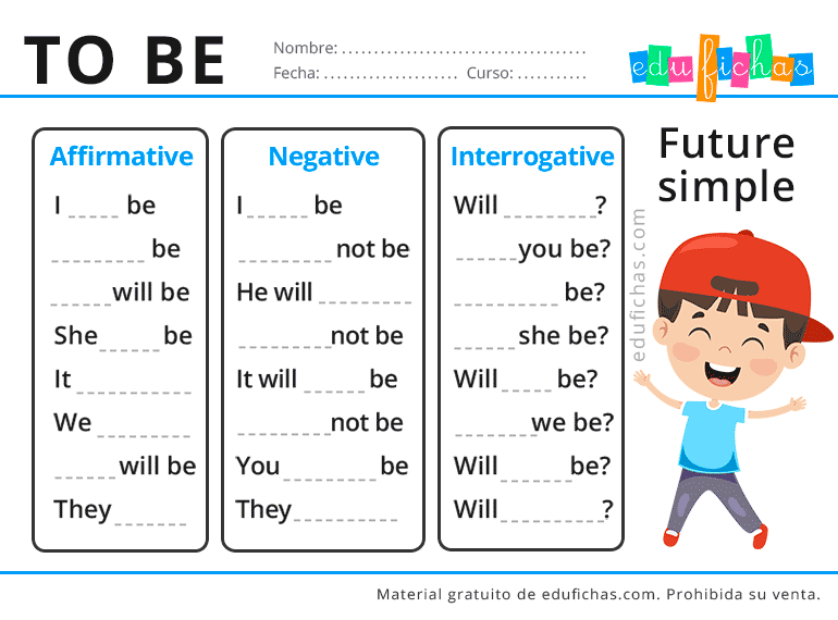 to be future simple will be