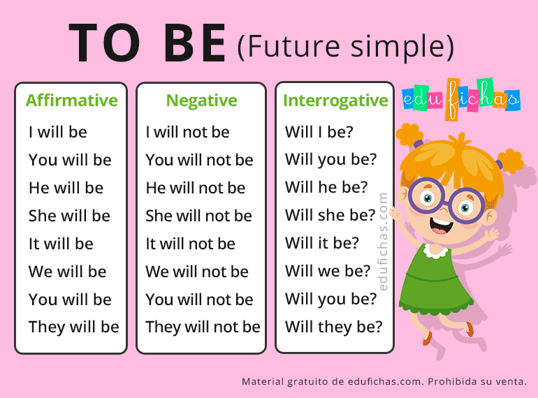 to be future simple