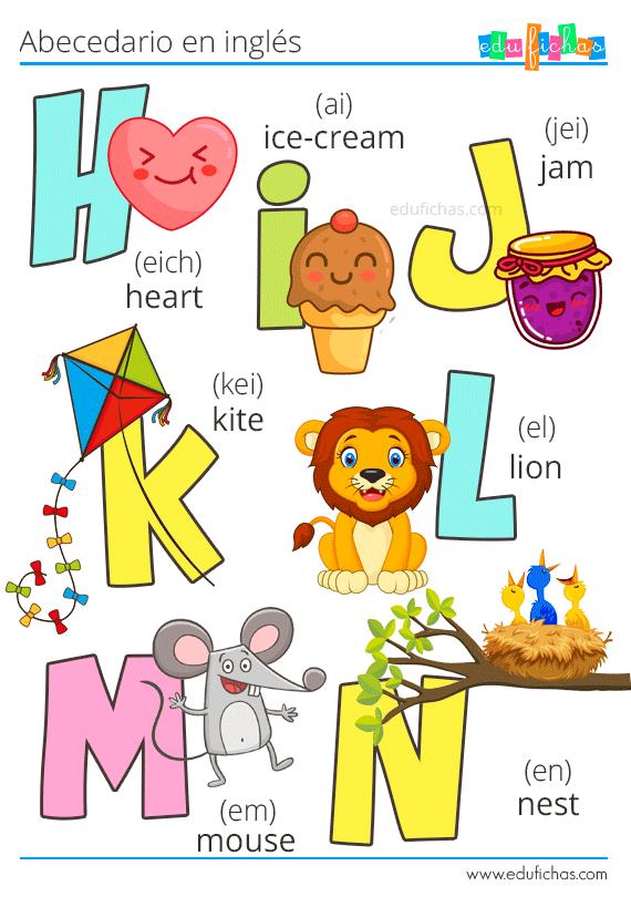 ▷ Abecedario en Inglés | Letras + Vocabulario + Pronunciación