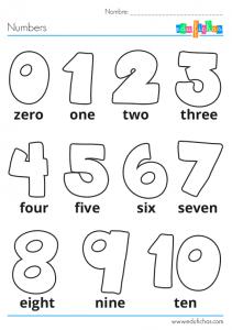 numbers aprender inglés