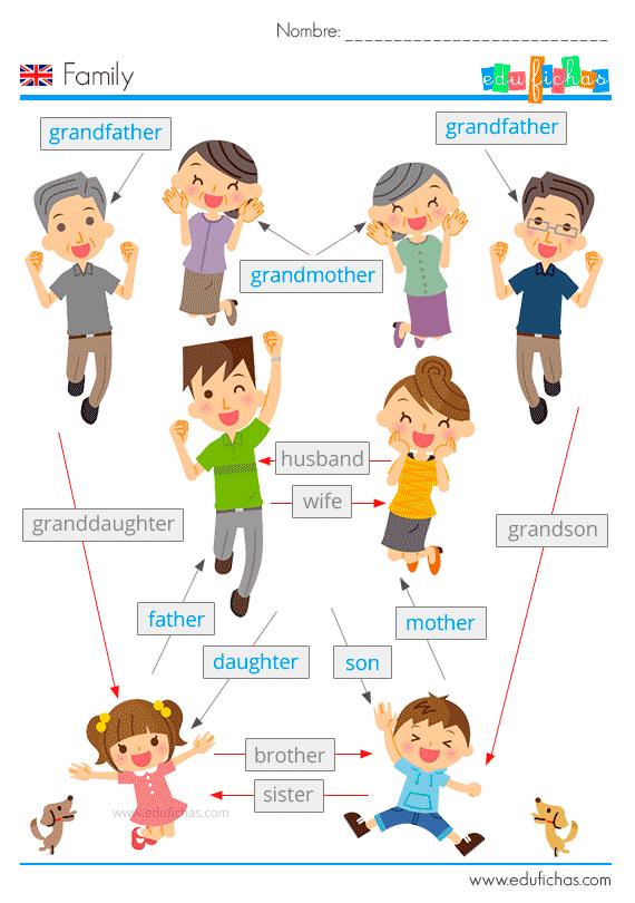 la familia en ingles para niños