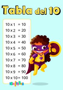 aprender a multiplicar por 10