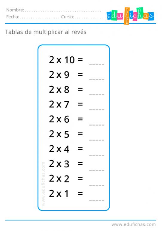 tabla del 2 al reves