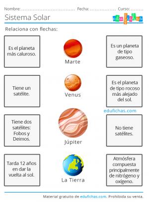 actividades del sistema solar