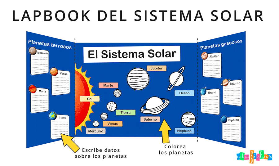 lapbook sistema solar