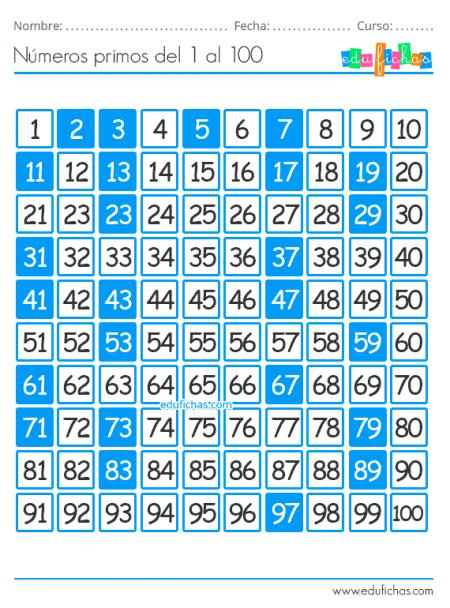 números primos del 1 al 100