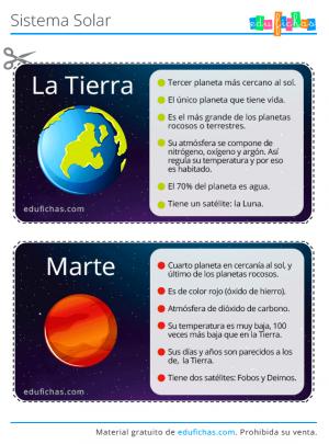recursos educativos del sistema solar gratis
