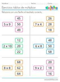 tablas de multiplicar resultados multiples