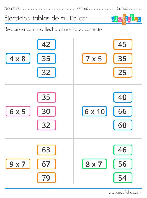 Tablas De Multiplicar Fichas Para Imprimir Ejercicios Gratis