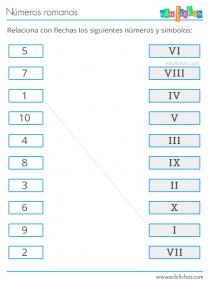 numeros romanos del 1 al 10