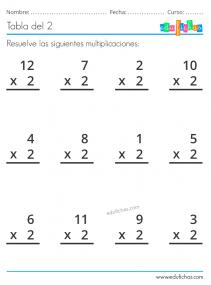 hoja de multiplicaciones