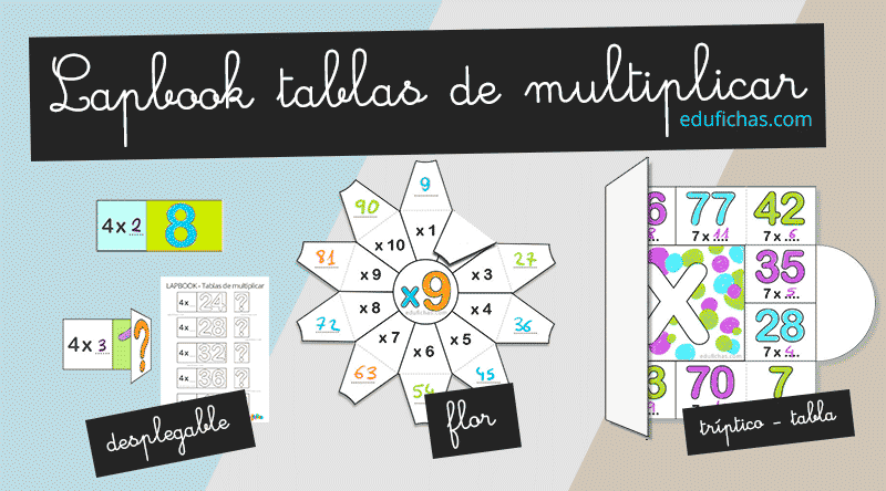 lapbook de tablas de multiplicar