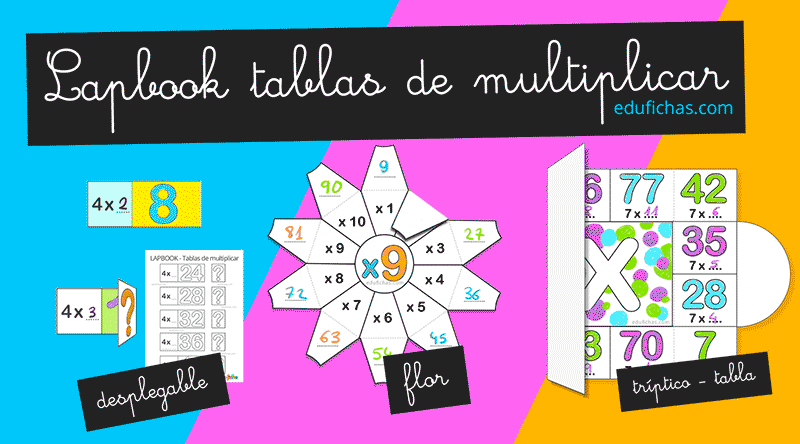 lapbook tablas de multiplicar