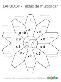 tabla de multiplicar del 7 lapbook