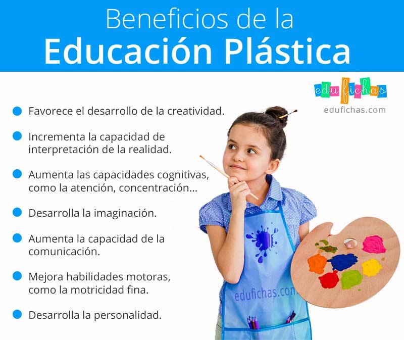 beneficios de la plastica