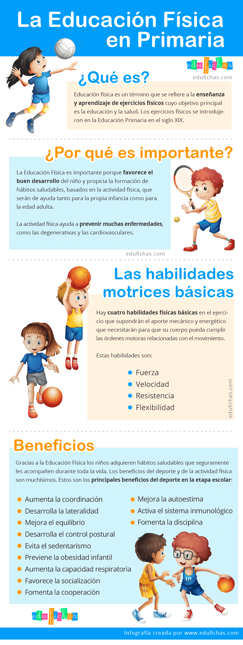educacion fisica infografía