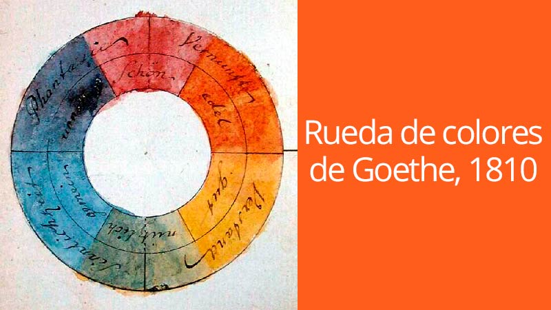 rueda de colores tradicional