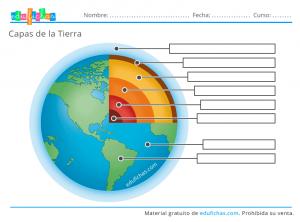 Capas De La Tierra Para Niños Infografía Ejercicios En Pdf