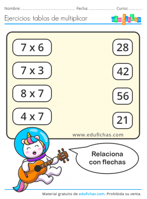 aprender la tabla de multiplicar del 7