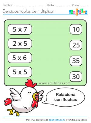 fichas multiplicar x5