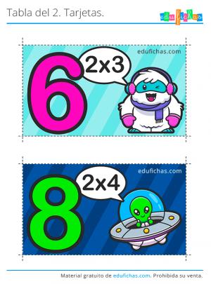 tabla multiplicar dos