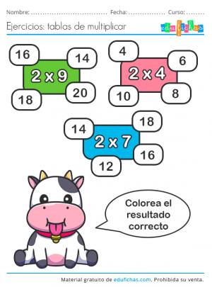tabla del 2 primaria
