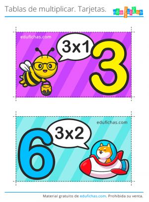 tabla multiplicar tres