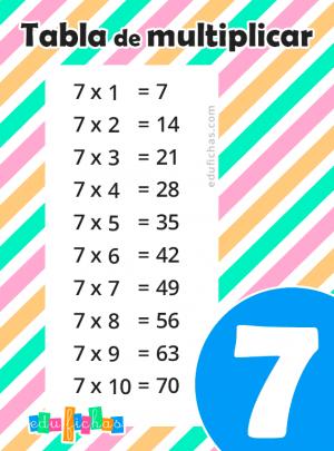 tabla siete