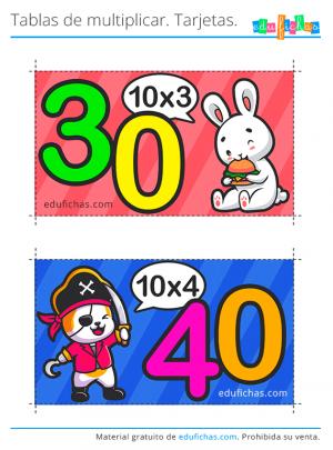 tabla del 10 flashcards