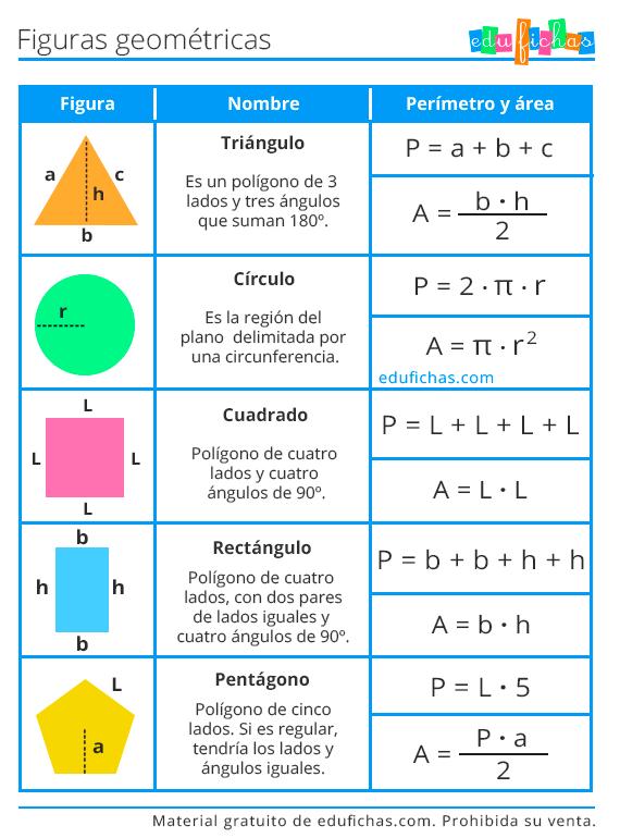 figuras geometricas area y perimetro